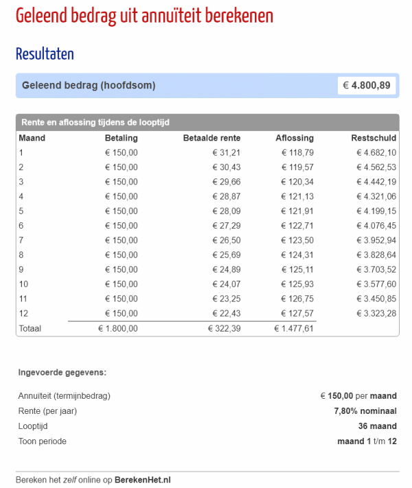 Geleend bedrag uit annuïteit berekenen