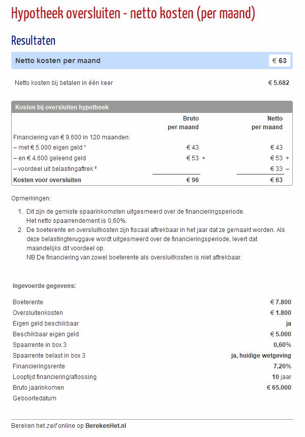 Hypotheek oversluiten - netto kosten (per maand)