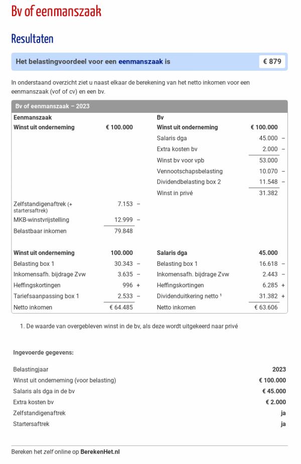 belasting op loon berekenen