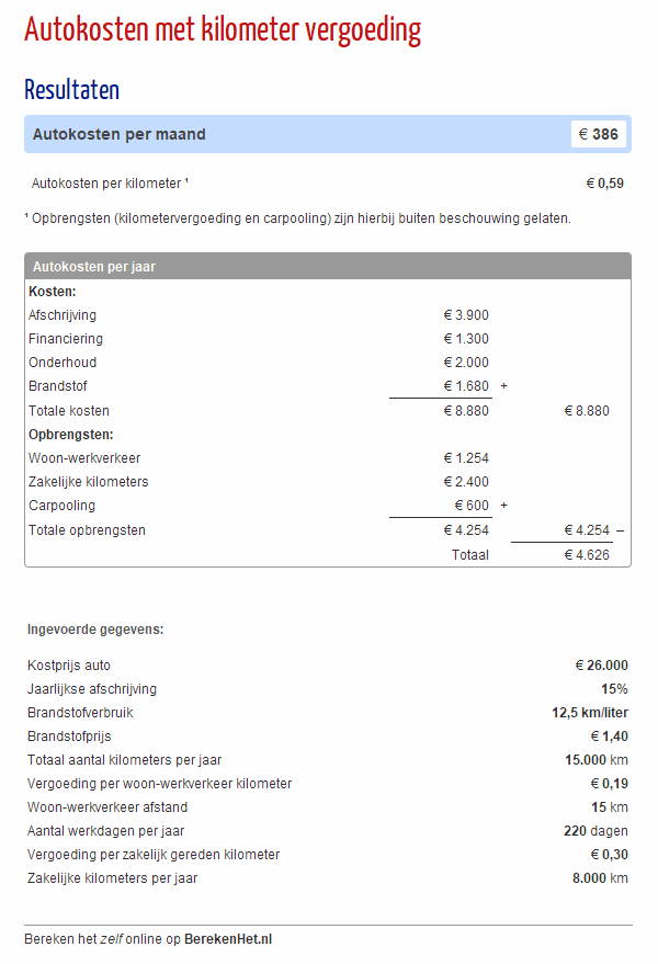 Autokosten met kilometer vergoeding