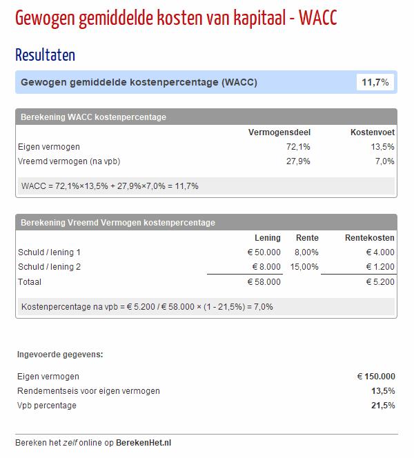 Gewogen gemiddelde kosten van kapitaal - WACC