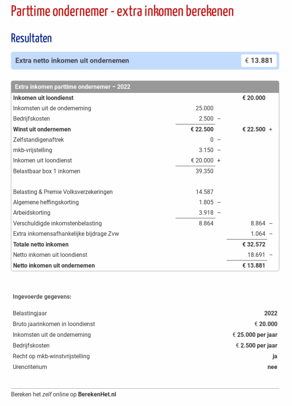 Parttime Ondernemer - extra inkomen berekenen