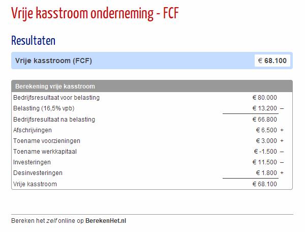 Vrije kasstroom onderneming - FCF