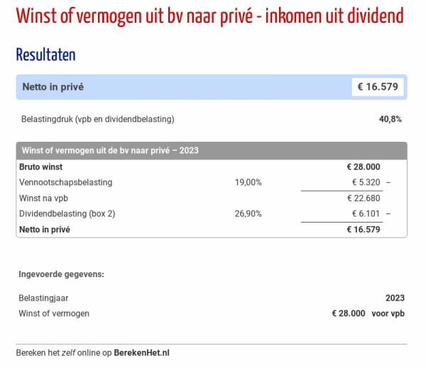 Winst of vermogen uit bv naar privé - inkomen uit dividend
