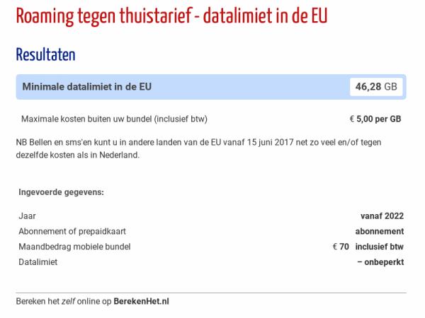 Roaming tegen thuistarief - datalimiet in de EU