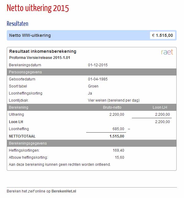 Netto uitkering 2015