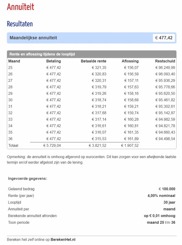 hypotheekrente kosten berekenen