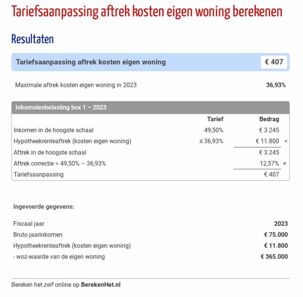 Tariefsaanpassing aftrek kosten eigen woning berekenen